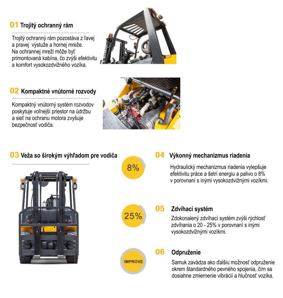 Dizajn a výkon_diesel