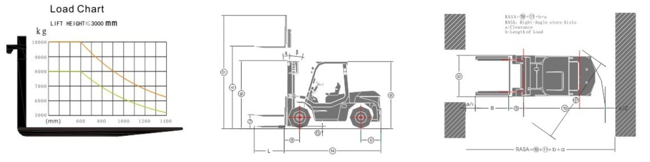 Load chart_diesel_8 - 12t