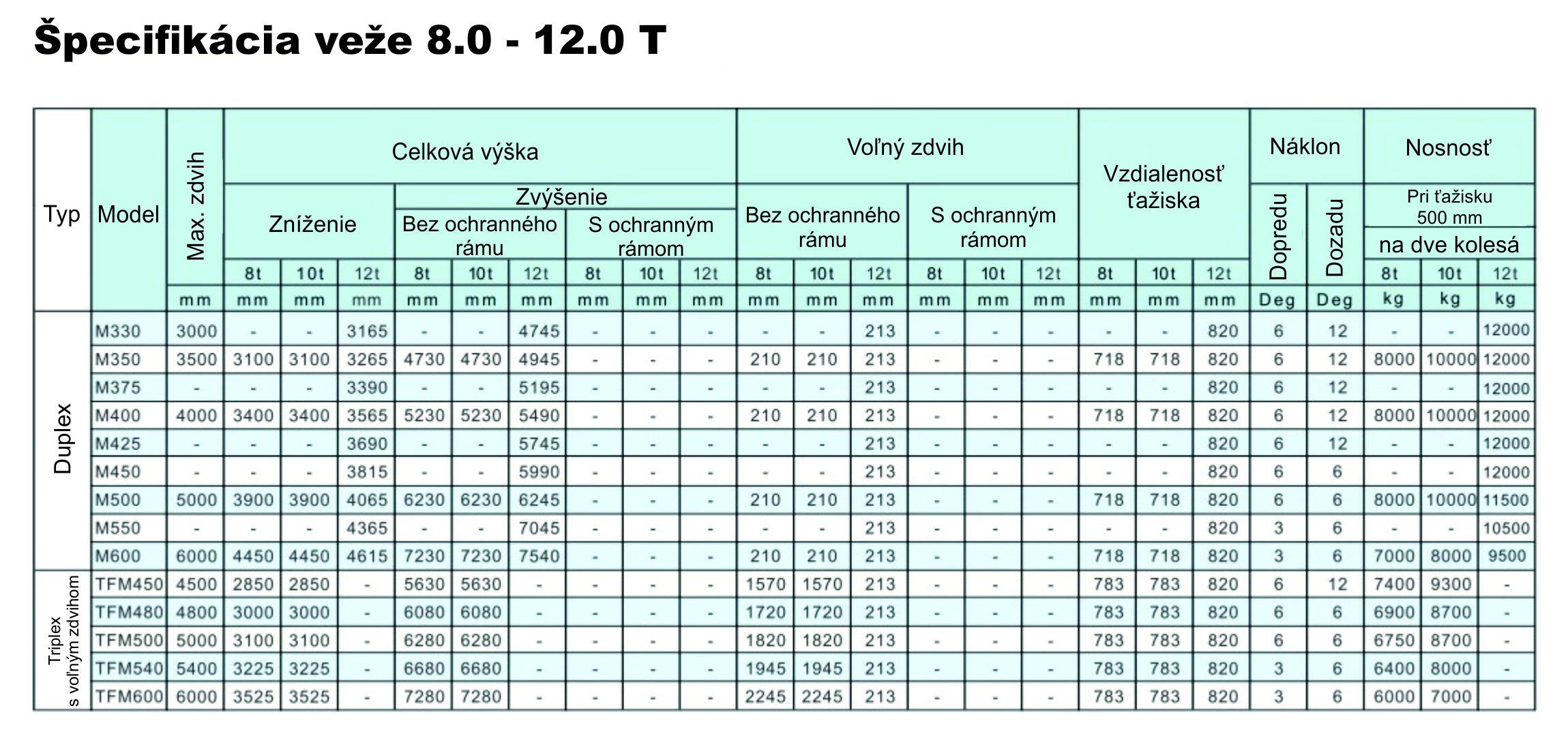 Špecifikácia veže_diesel_8.0 - 12.0 T